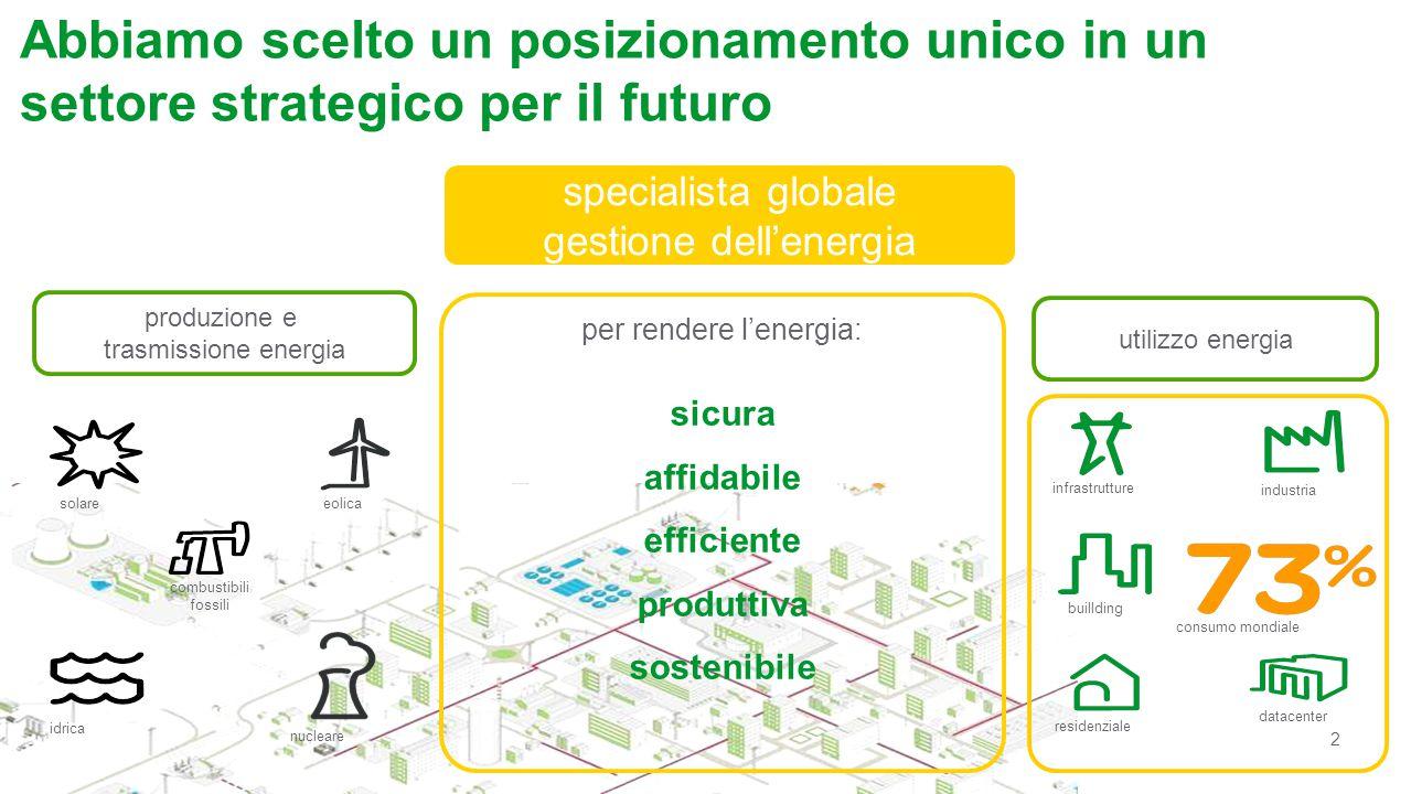2 Abbiamo scelto un posizionamento unico in un settore strategico per il futuro specialista globale gestione dell'energia per rendere l'energia: sicur