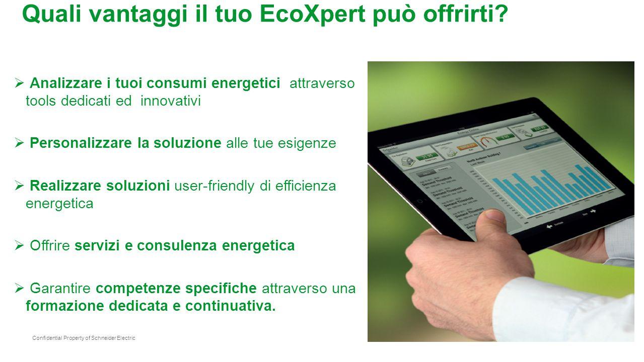21 Confidential Property of Schneider Electric Quali vantaggi il tuo EcoXpert può offrirti?  Analizzare i tuoi consumi energetici attraverso tools de