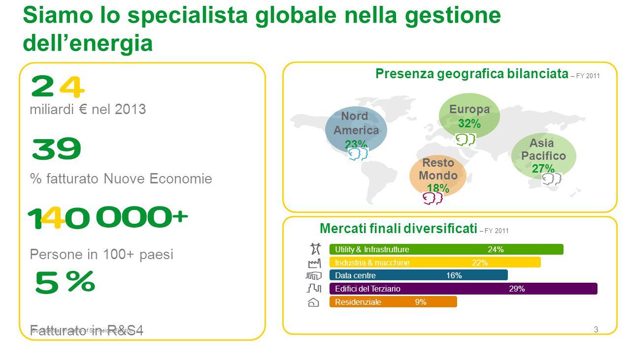 3 Confidential Property of Schneider Electric Siamo lo specialista globale nella gestione dell'energia miliardi € nel 2013 % fatturato Nuove Economie