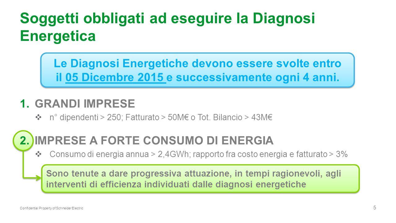 5 Confidential Property of Schneider Electric Soggetti obbligati ad eseguire la Diagnosi Energetica 1.GRANDI IMPRESE  n° dipendenti > 250; Fatturato