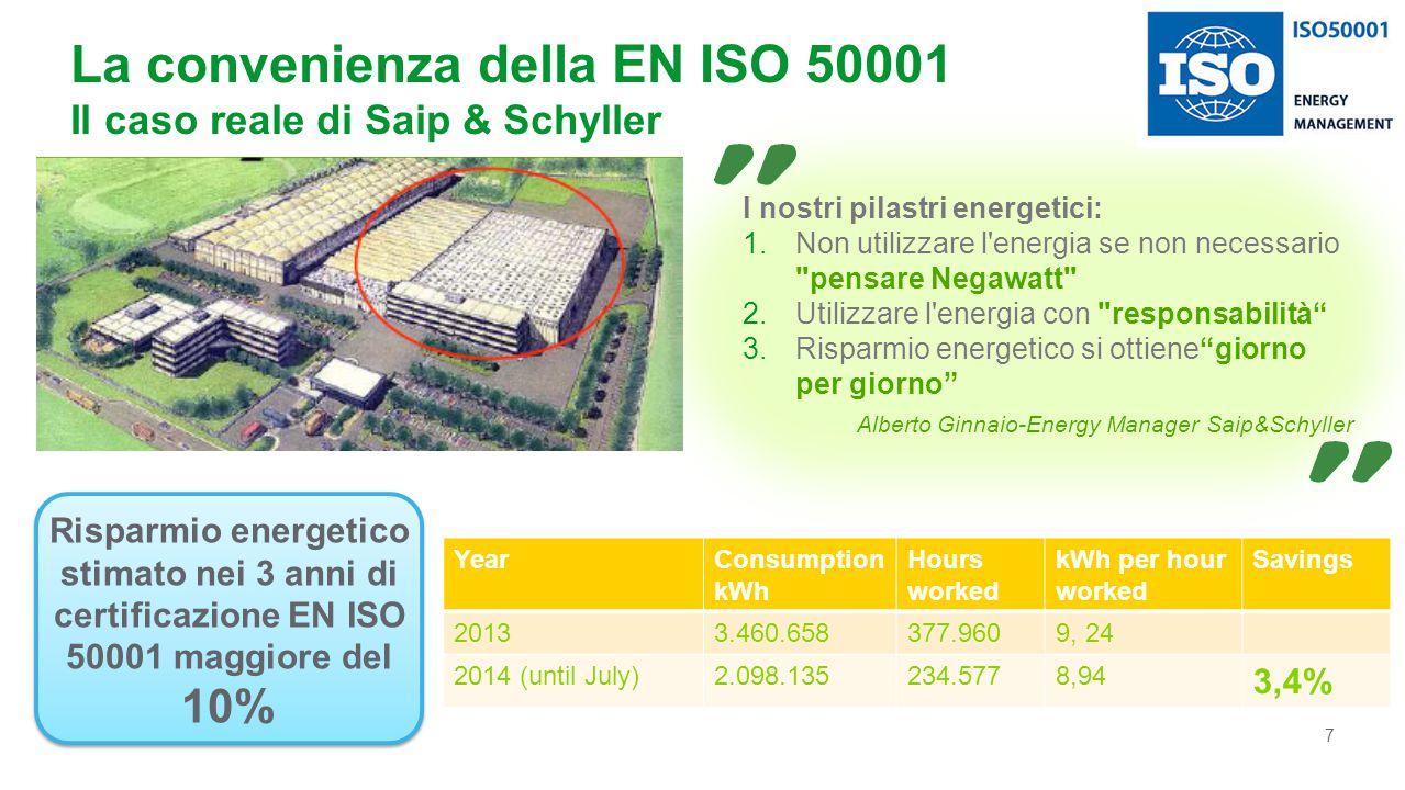7 Confidential Property of Schneider Electric La convenienza della EN ISO 50001 Il caso reale di Saip & Schyller l nostri pilastri energetici: 1.Non u