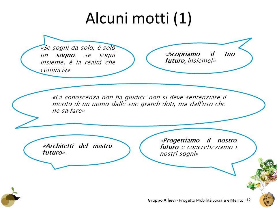 12 Gruppo Allievi - Progetto Mobilità Sociale e Merito Alcuni motti (1) «La conoscenza non ha giudici: non si deve sentenziare il merito di un uomo da
