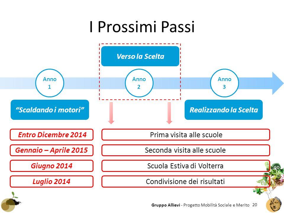 """20 Gruppo Allievi - Progetto Mobilità Sociale e Merito I Prossimi Passi Realizzando la Scelta Verso la Scelta """"Scaldando i motori"""" Anno 1 Anno 2 Anno"""