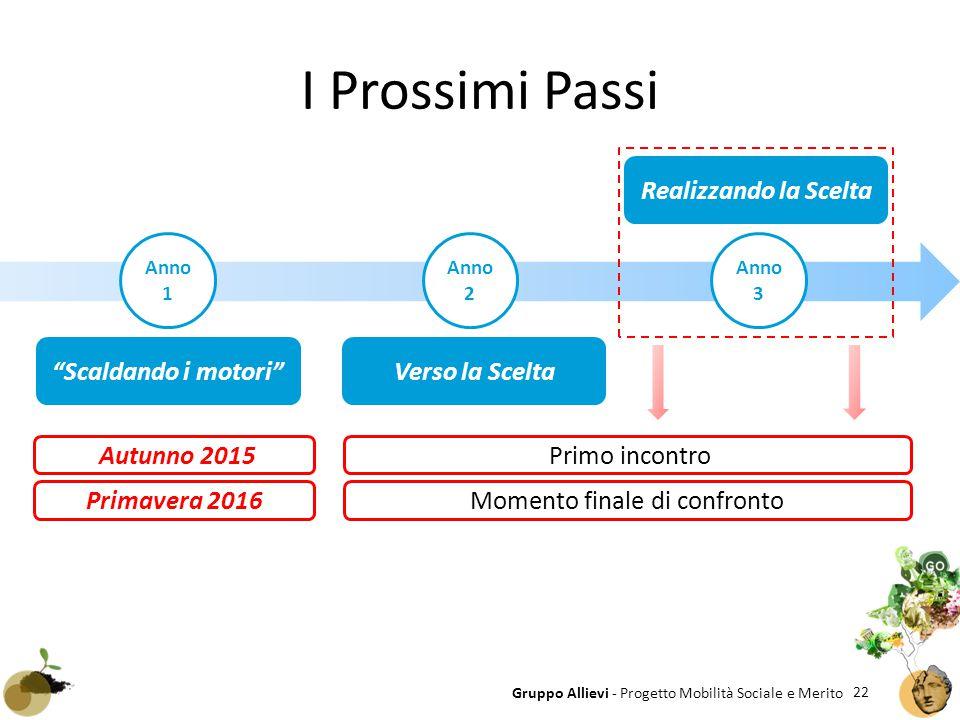 """22 Gruppo Allievi - Progetto Mobilità Sociale e Merito I Prossimi Passi Realizzando la Scelta Verso la Scelta""""Scaldando i motori"""" Anno 1 Anno 2 Anno 3"""