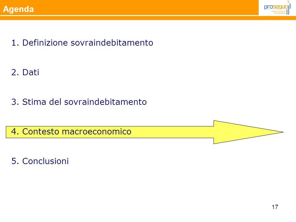 17 Agenda 1. Definizione sovraindebitamento 2. Dati 3. Stima del sovraindebitamento 4. Contesto macroeconomico 5. Conclusioni
