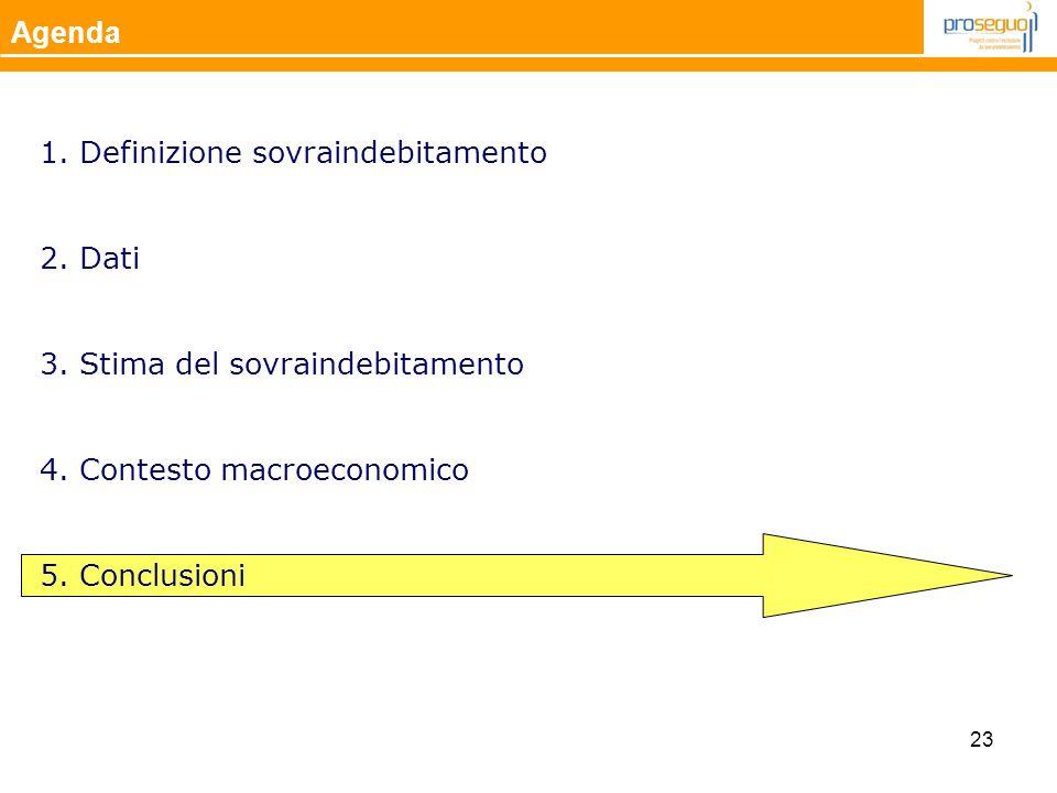 23 Agenda 1. Definizione sovraindebitamento 2. Dati 3. Stima del sovraindebitamento 4. Contesto macroeconomico 5. Conclusioni