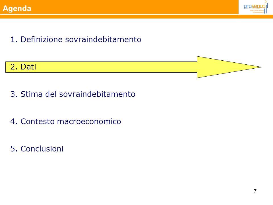 7 Agenda 1. Definizione sovraindebitamento 2. Dati 3. Stima del sovraindebitamento 4. Contesto macroeconomico 5. Conclusioni