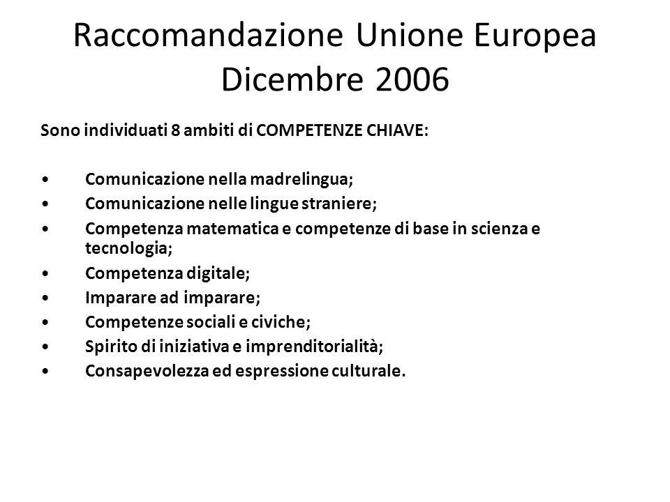 Raccomandazione Unione Europea Dicembre 2006 Sono individuati 8 ambiti di COMPETENZE CHIAVE: Comunicazione nella madrelingua; Comunicazione nelle lingue straniere; Competenza matematica e competenze di base in scienza e tecnologia; Competenza digitale; Imparare ad imparare; Competenze sociali e civiche; Spirito di iniziativa e imprenditorialità; Consapevolezza ed espressione culturale.