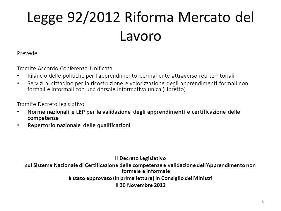 6 Legge 92/2012 Riforma Mercato del Lavoro Prevede: Tramite Accordo Conferenza Unificata Rilancio delle politiche per l'apprendimento permanente attra