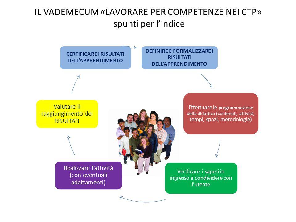 IL VADEMECUM «LAVORARE PER COMPETENZE NEI CTP» spunti per l'indice DEFINIRE E FORMALIZZARE i RISULTATI DELL'APPRENDIMENTO Effettuare le programmazione
