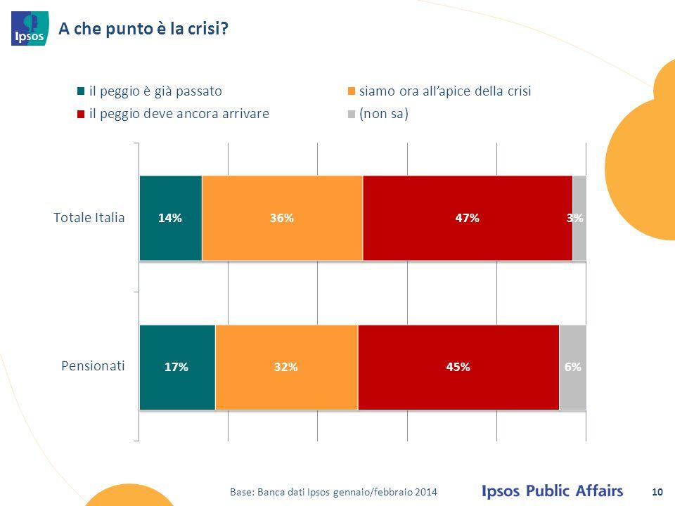 10 A che punto è la crisi? Base: Banca dati Ipsos gennaio/febbraio 2014
