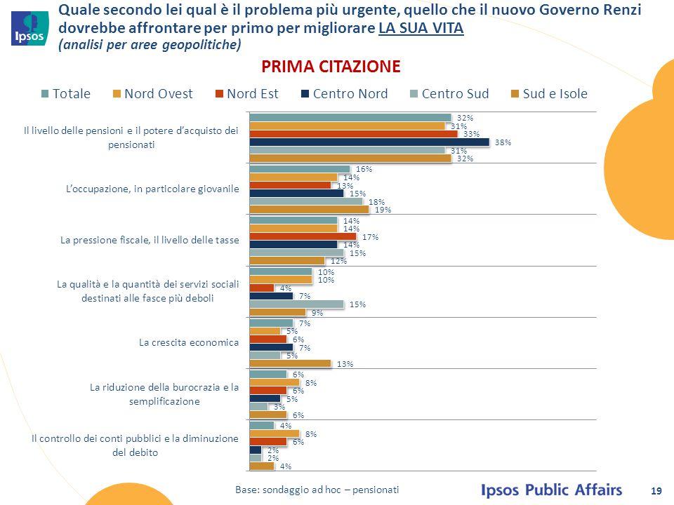 19 Quale secondo lei qual è il problema più urgente, quello che il nuovo Governo Renzi dovrebbe affrontare per primo per migliorare LA SUA VITA (anali