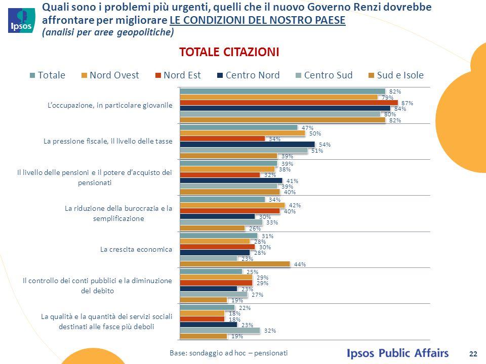 22 Quali sono i problemi più urgenti, quelli che il nuovo Governo Renzi dovrebbe affrontare per migliorare LE CONDIZIONI DEL NOSTRO PAESE (analisi per