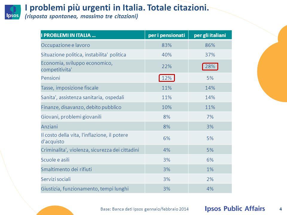 4 I problemi più urgenti in Italia. Totale citazioni. (risposta spontanea, massimo tre citazioni) Base: Banca dati Ipsos gennaio/febbraio 2014 I PROBL