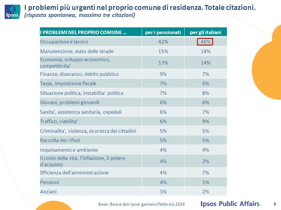 5 I problemi più urgenti nel proprio comune di residenza. Totale citazioni. (risposta spontanea, massimo tre citazioni) Base: Banca dati Ipsos gennaio
