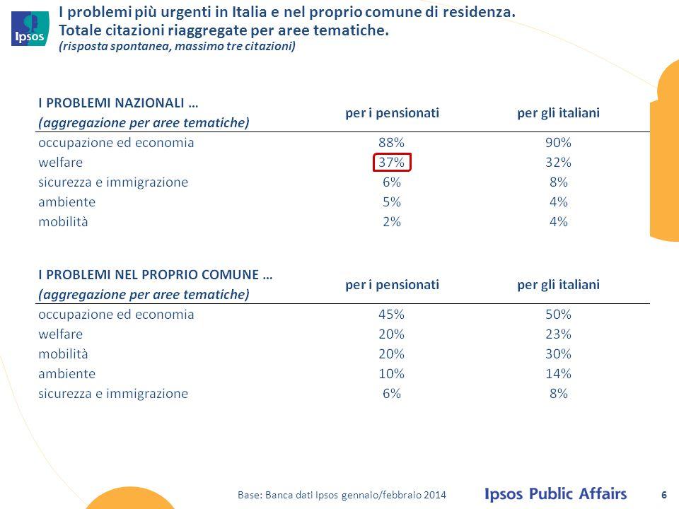 6 I problemi più urgenti in Italia e nel proprio comune di residenza. Totale citazioni riaggregate per aree tematiche. (risposta spontanea, massimo tr