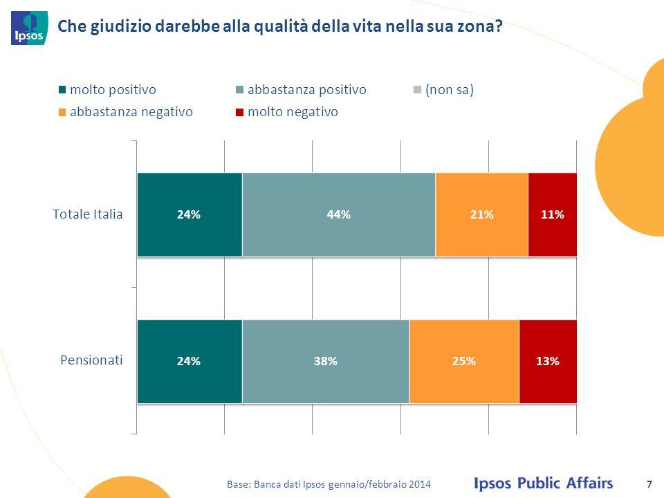 7 Che giudizio darebbe alla qualità della vita nella sua zona? Base: Banca dati Ipsos gennaio/febbraio 2014
