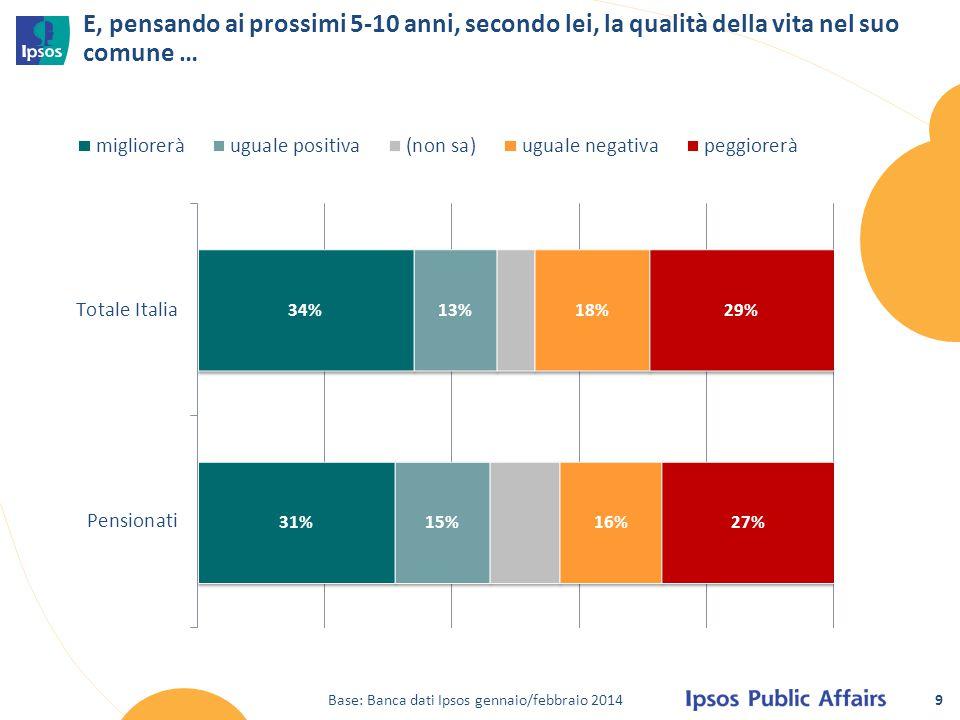 9 E, pensando ai prossimi 5-10 anni, secondo lei, la qualità della vita nel suo comune … Base: Banca dati Ipsos gennaio/febbraio 2014