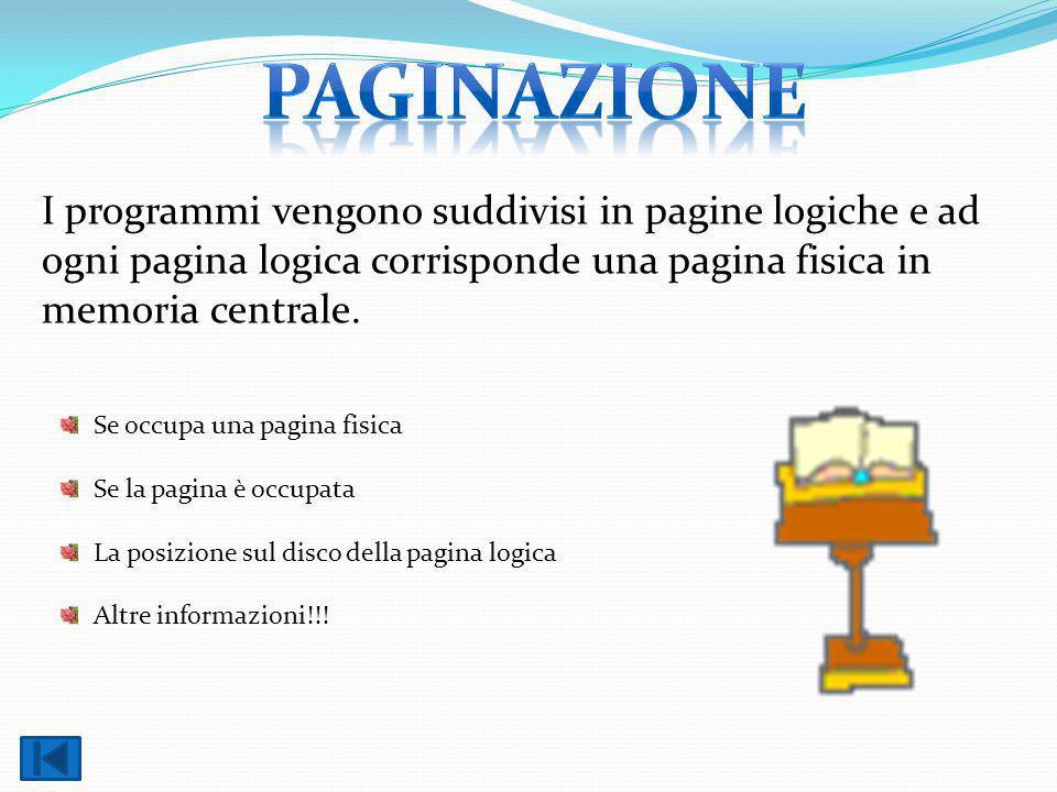 I programmi vengono suddivisi in pagine logiche e ad ogni pagina logica corrisponde una pagina fisica in memoria centrale.