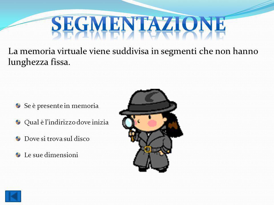 La memoria virtuale viene suddivisa in segmenti che non hanno lunghezza fissa.
