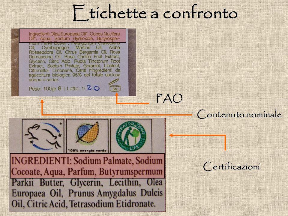Etichette a confronto Certificazioni PAO Contenuto nominale