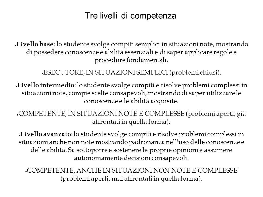 Tre livelli di competenza ● Livello base : lo studente svolge compiti semplici in situazioni note, mostrando di possedere conoscenze e abilità essenziali e di saper applicare regole e procedure fondamentali.