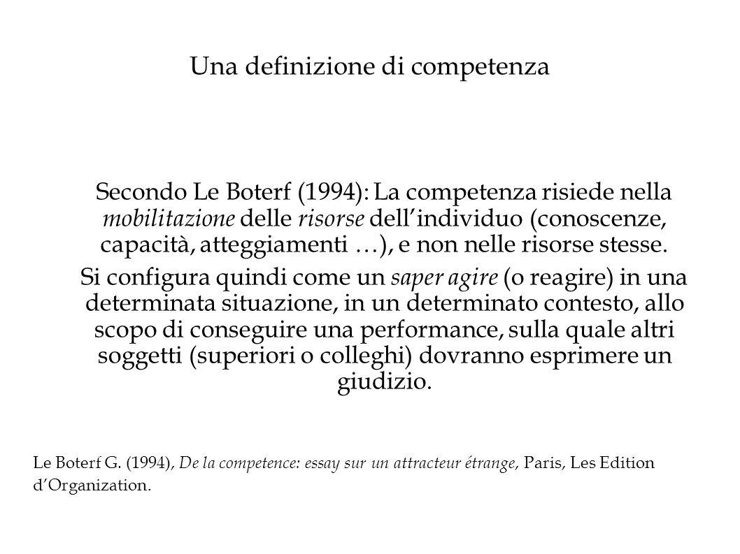 Una definizione di competenza Secondo Le Boterf (1994): La competenza risiede nella mobilitazione delle risorse dell'individuo (conoscenze, capacità, atteggiamenti …), e non nelle risorse stesse.