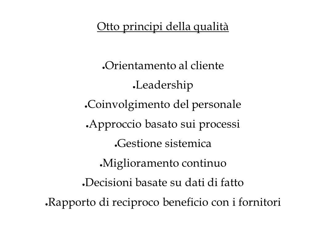Otto principi della qualità ● Orientamento al cliente ● Leadership ● Coinvolgimento del personale ● Approccio basato sui processi ● Gestione sistemica ● Miglioramento continuo ● Decisioni basate su dati di fatto ● Rapporto di reciproco beneficio con i fornitori