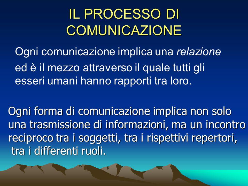 IL PROCESSO DI COMUNICAZIONE Ogni comunicazione implica una relazione ed è il mezzo attraverso il quale tutti gli esseri umani hanno rapporti tra loro