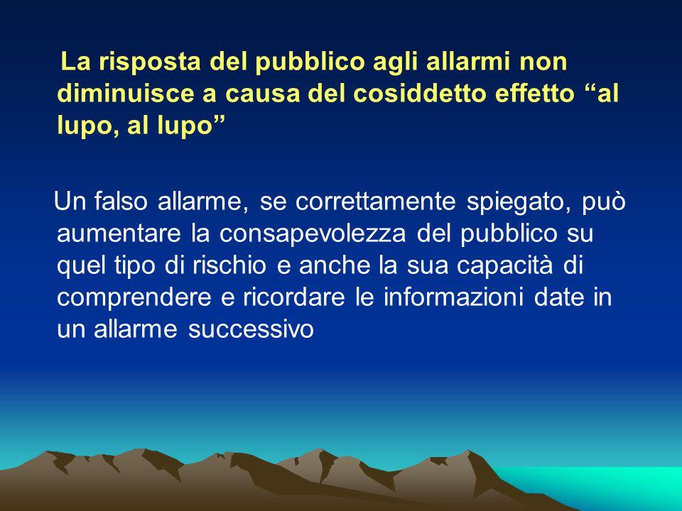 """La risposta del pubblico agli allarmi non diminuisce a causa del cosiddetto effetto """"al lupo, al lupo"""" Un falso allarme, se correttamente spiegato, pu"""