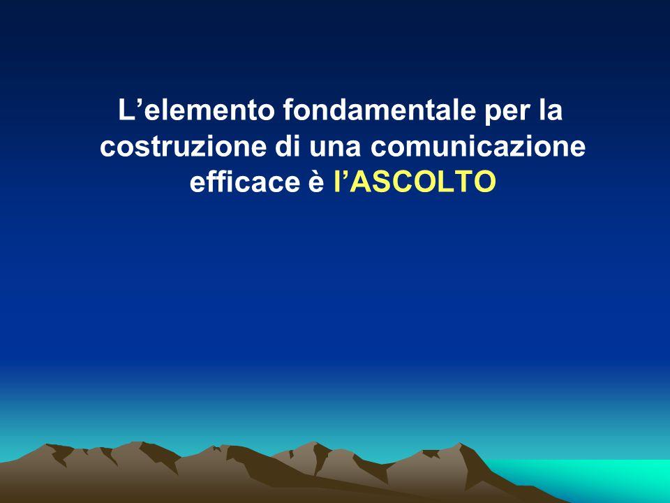 L'elemento fondamentale per la costruzione di una comunicazione efficace è l'ASCOLTO