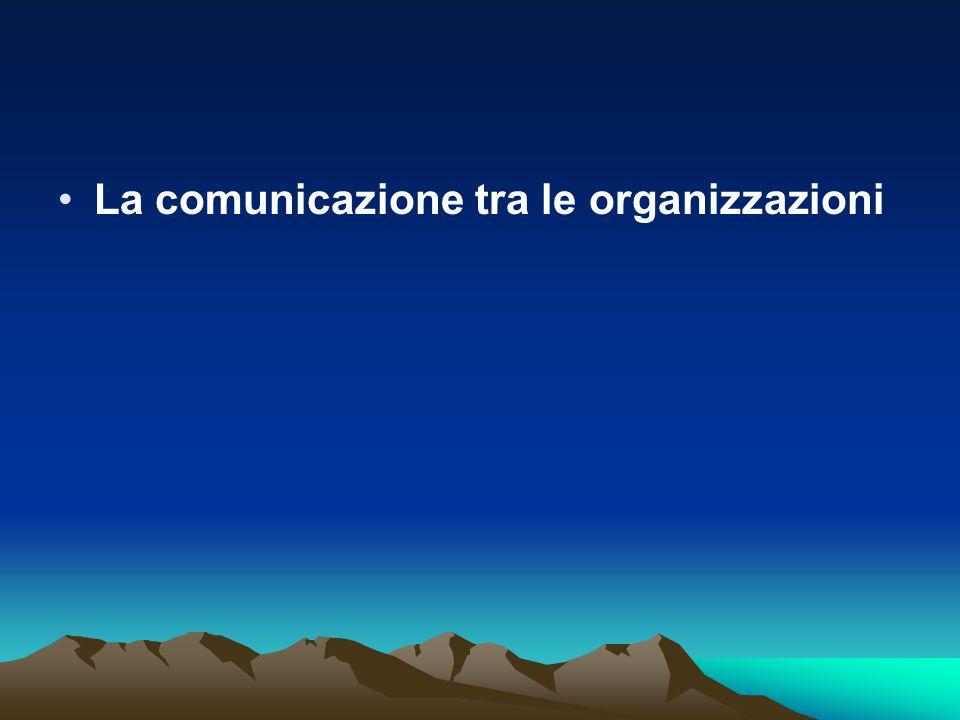 La comunicazione tra le organizzazioni