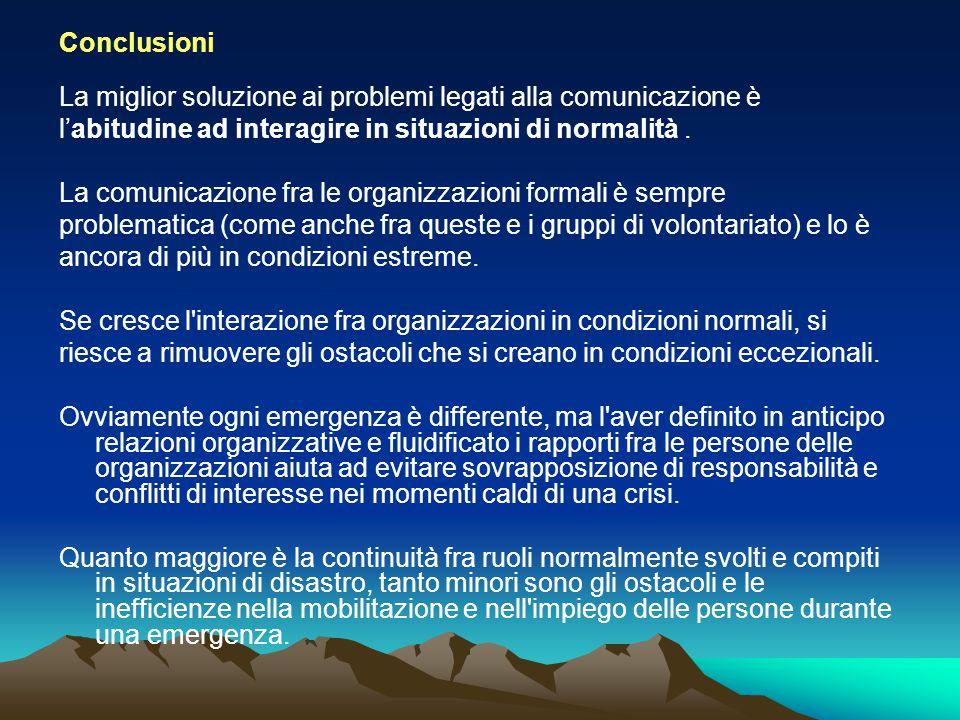 Conclusioni La miglior soluzione ai problemi legati alla comunicazione è l'abitudine ad interagire in situazioni di normalità. La comunicazione fra le