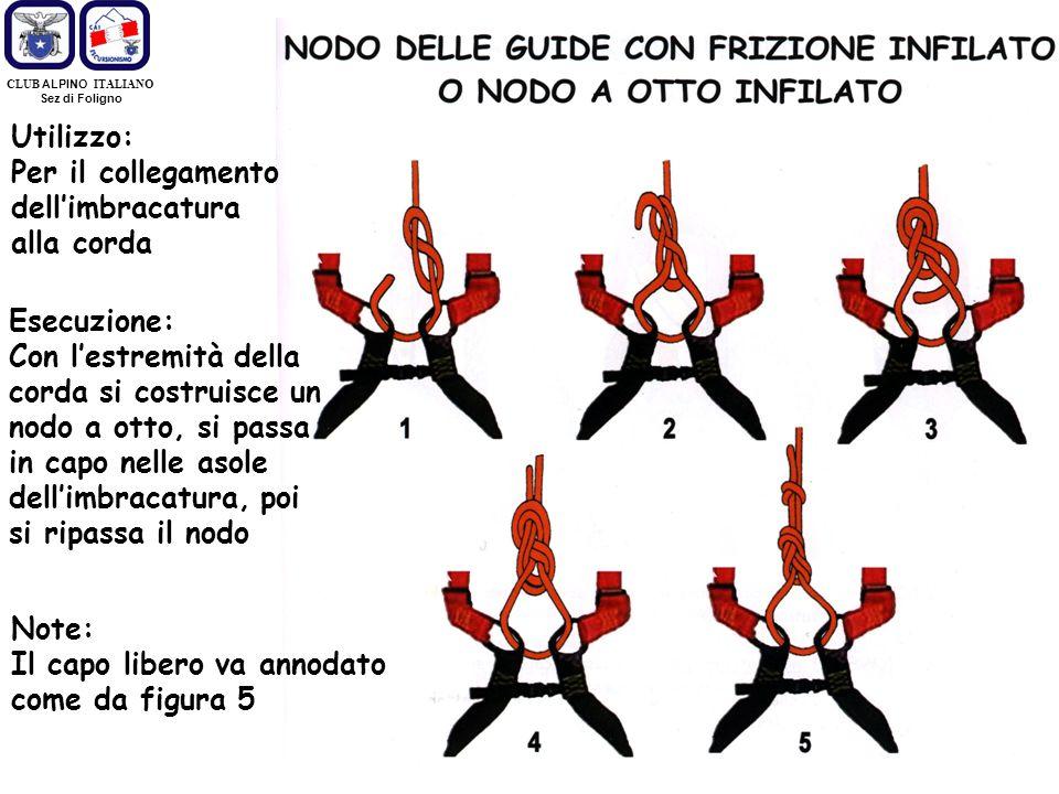 CLUB ALPINO ITALIANO Sez di Foligno ESECUZIONE: il collegamento avviene con l'anello di fettuccia collegato all'imbrago tramite il nodo bocca di lupo passando l'anello dentro i punti d'attacco dell'imbrago poi l'intero sistema dentro l'anello stesso (vedi disegno) NOTE: -l'imbracatura permette di distribuire un eventuale strappo, dovuto a caduta, su tutto il corpo e in particolare sul bacino, inoltre mantiene il corpo in posizione eretta.