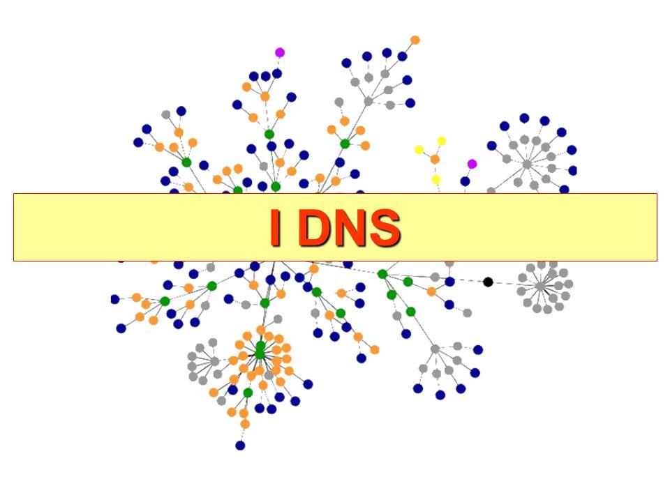 I DNS