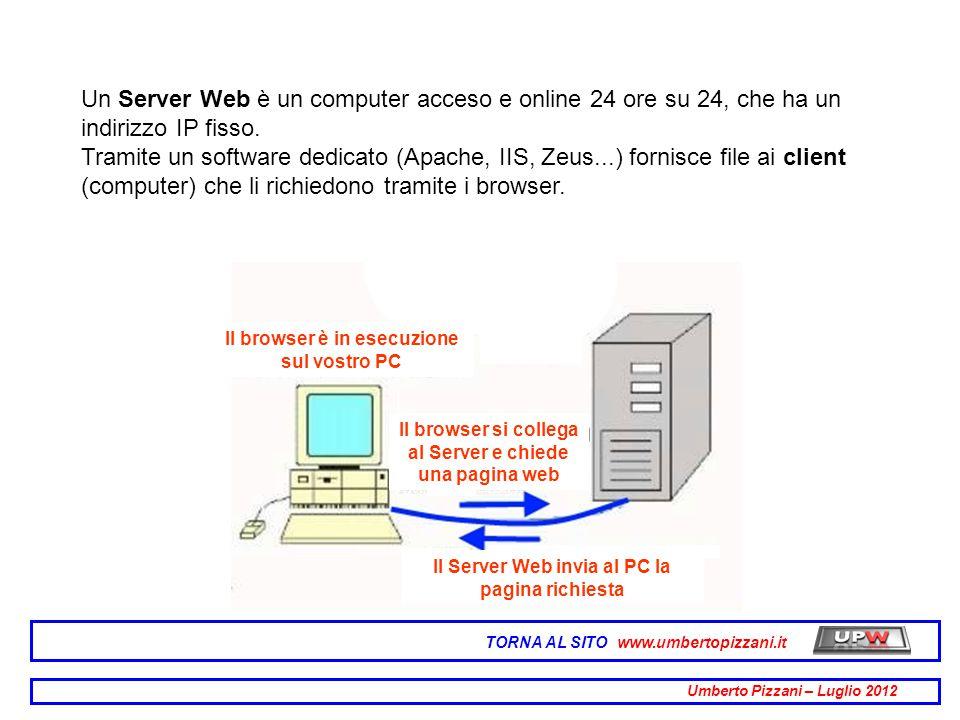 Un Server Web è un computer acceso e online 24 ore su 24, che ha un indirizzo IP fisso. Tramite un software dedicato (Apache, IIS, Zeus...) fornisce f
