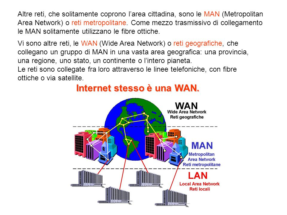 Altre reti, che solitamente coprono l'area cittadina, sono le MAN (Metropolitan Area Network) o reti metropolitane. Come mezzo trasmissivo di collegam