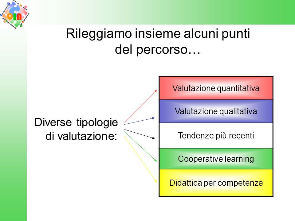 Rileggiamo insieme alcuni punti del percorso… Diverse tipologie di valutazione: Valutazione quantitativa Valutazione qualitativa Tendenze pi ù recenti