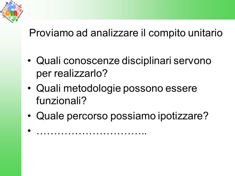 Proviamo ad analizzare il compito unitario Quali conoscenze disciplinari servono per realizzarlo? Quali metodologie possono essere funzionali? Quale p