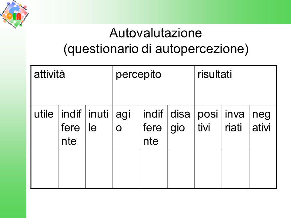 Autovalutazione (questionario di autopercezione) attivitàpercepitorisultati utileindif fere nte inuti le agi o indif fere nte disa gio posi tivi inva