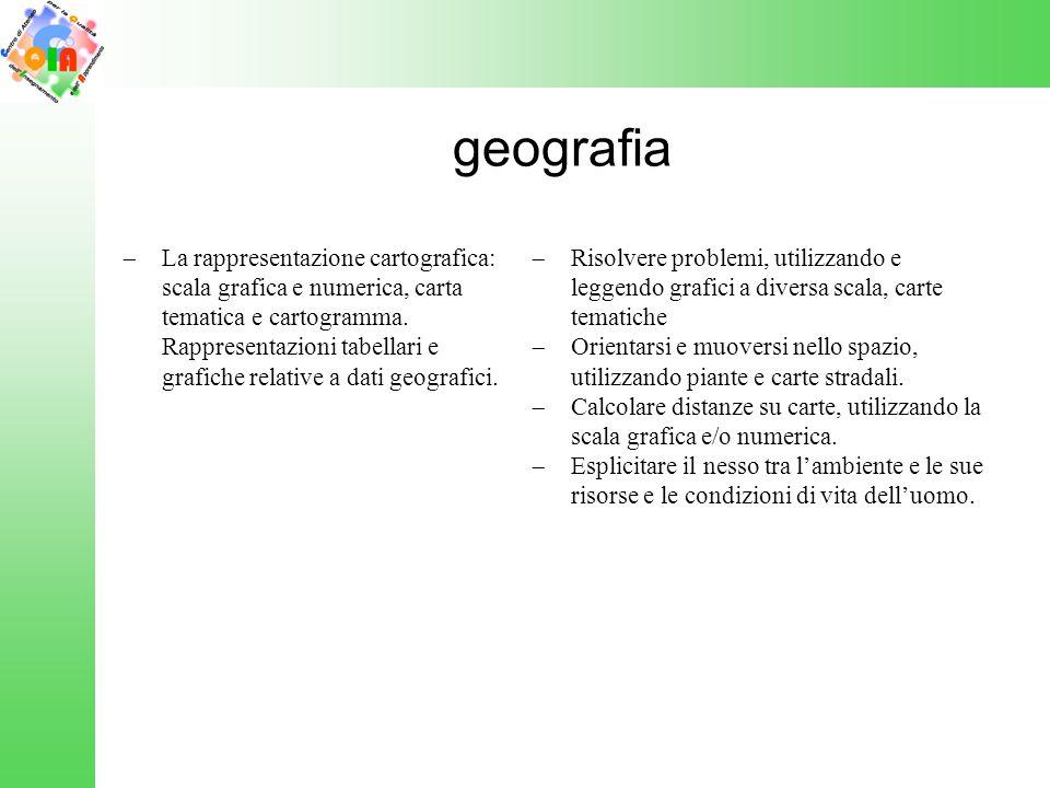 geografia  La rappresentazione cartografica: scala grafica e numerica, carta tematica e cartogramma. Rappresentazioni tabellari e grafiche relative a