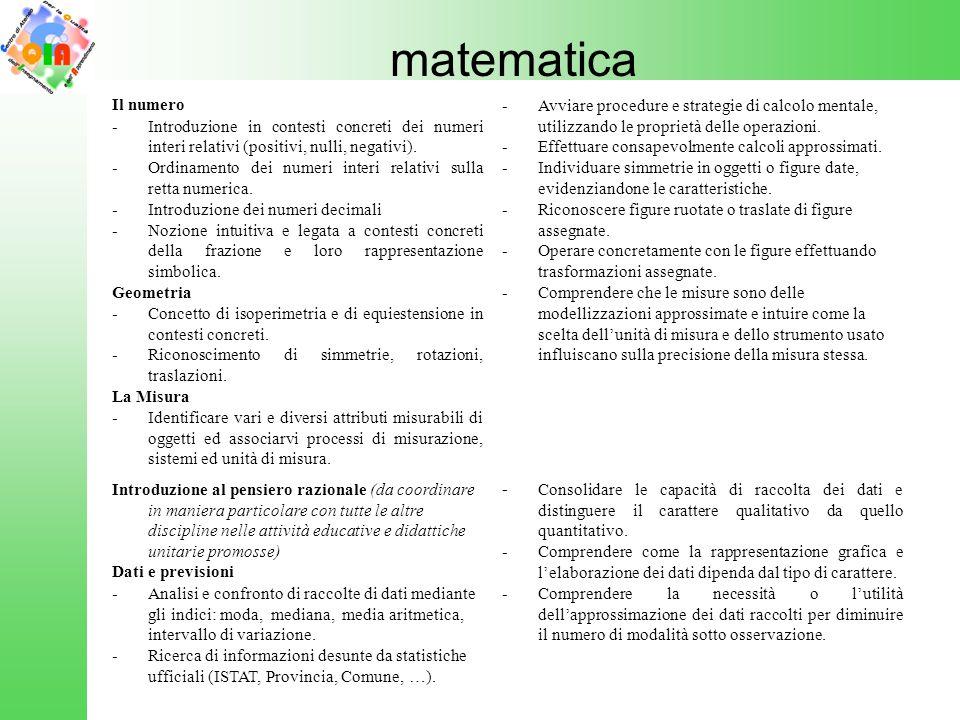 matematica Il numero -Introduzione in contesti concreti dei numeri interi relativi (positivi, nulli, negativi). -Ordinamento dei numeri interi relativ