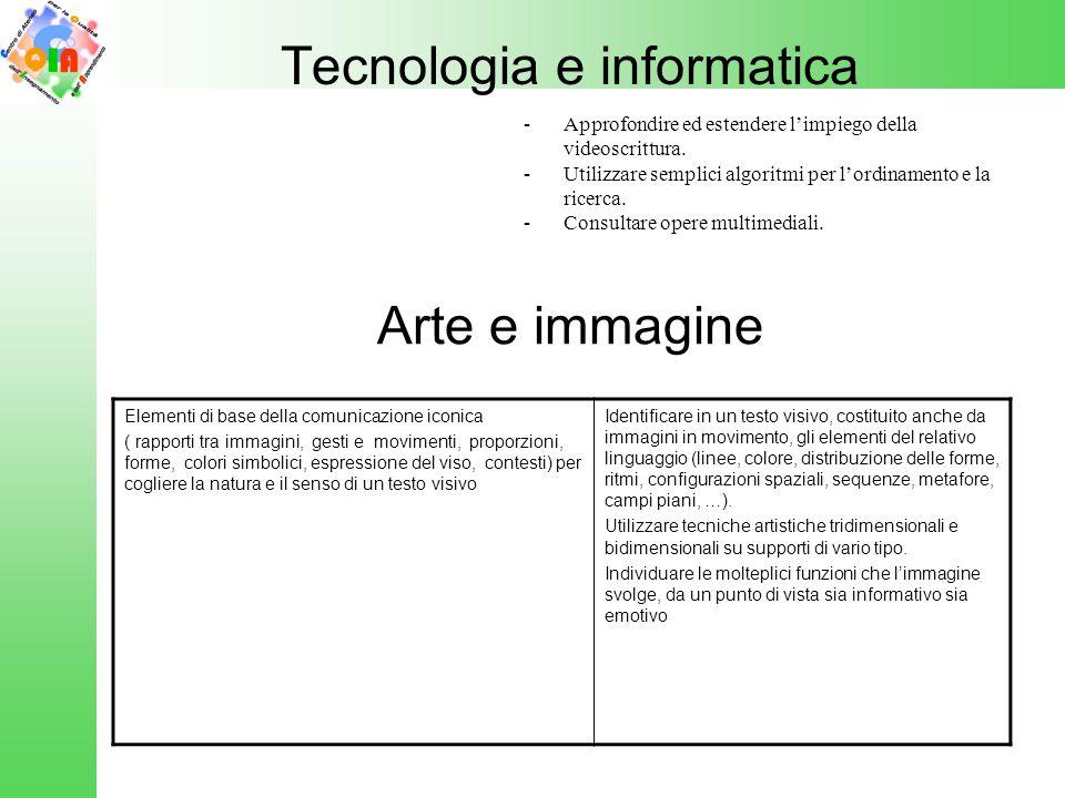 Tecnologia e informatica -Approfondire ed estendere l'impiego della videoscrittura. -Utilizzare semplici algoritmi per l'ordinamento e la ricerca. -Co