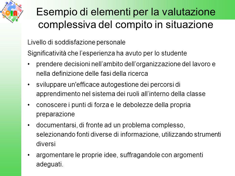 Esempio di elementi per la valutazione complessiva del compito in situazione Livello di soddisfazione personale Significatività che l'esperienza ha av