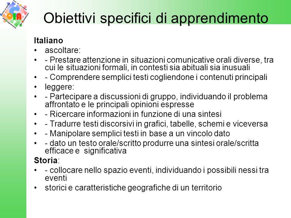 Obiettivi specifici di apprendimento Italiano ascoltare: - Prestare attenzione in situazioni comunicative orali diverse, tra cui le situazioni formali