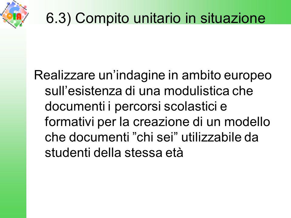 Realizzare un'indagine in ambito europeo sull'esistenza di una modulistica che documenti i percorsi scolastici e formativi per la creazione di un mode
