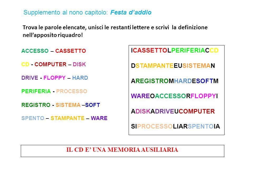 IL CD E' UNA MEMORIA AUSILIARIA ACCESSO – CASSETTO CD - COMPUTER – DISK DRIVE - FLOPPY – HARD PERIFERIA - PROCESSO REGISTRO - SISTEMA –SOFT SPENTO – STAMPANTE – WARE Trova le parole elencate, unisci le restanti lettere e scrivi la definizione nell'apposito riquadro.