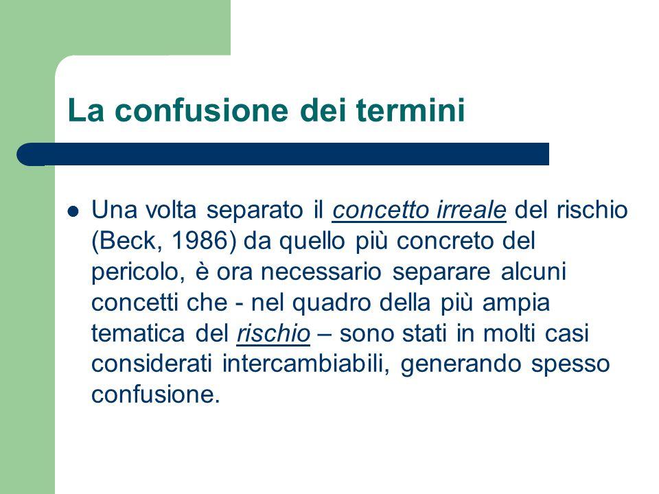 La confusione dei termini Una volta separato il concetto irreale del rischio (Beck, 1986) da quello più concreto del pericolo, è ora necessario separa