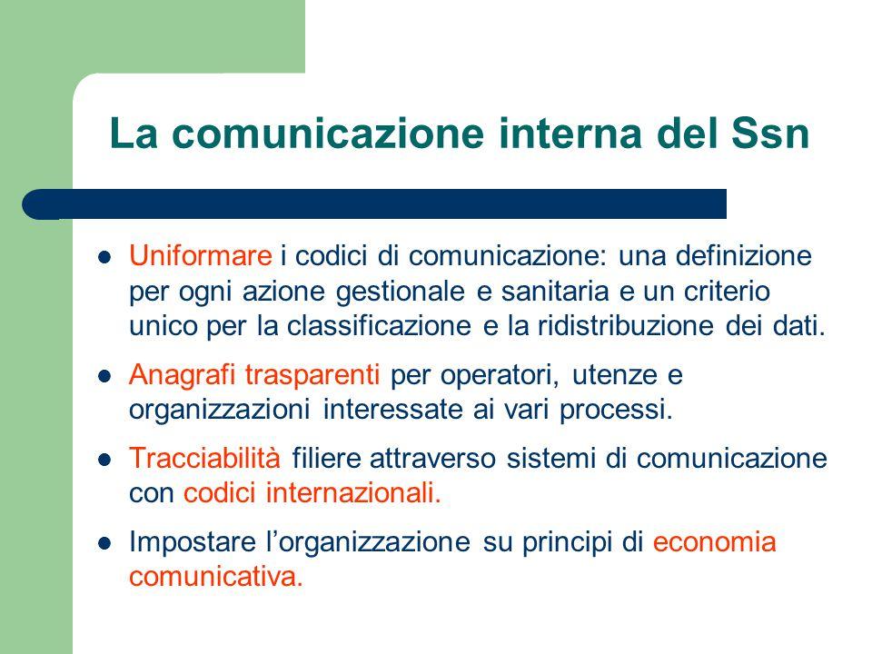 La comunicazione interna del Ssn Uniformare i codici di comunicazione: una definizione per ogni azione gestionale e sanitaria e un criterio unico per