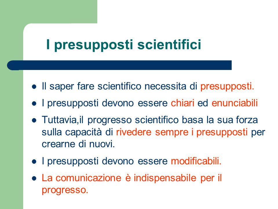 I presupposti scientifici Il saper fare scientifico necessita di presupposti. I presupposti devono essere chiari ed enunciabili Tuttavia,il progresso